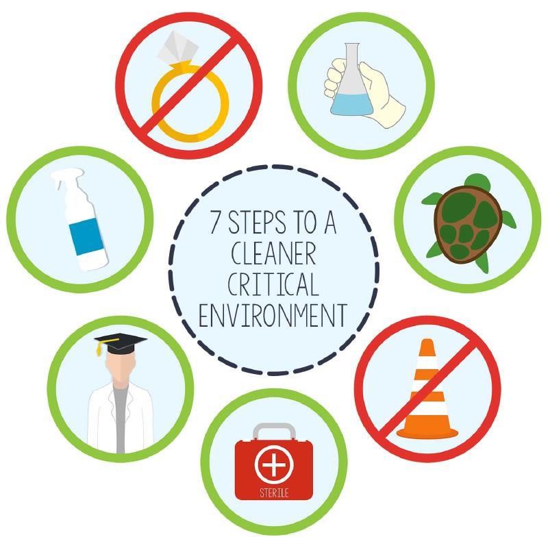 7 Schritte zu einer saubereren Umwelt